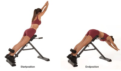 korrekte Übungsausführung der Hyperextensions auf dem Rückentrainer